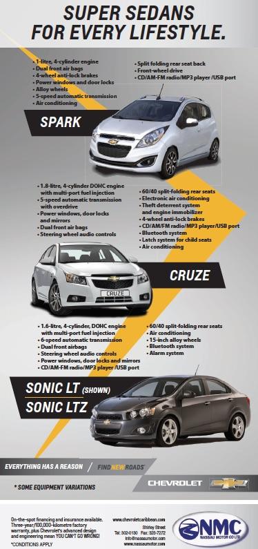 ChevroletSedansatNMC